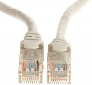 Cable RJ45