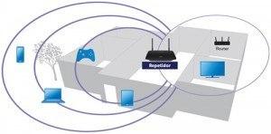 mejorar la cobertura wifi en casa