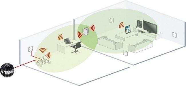 casa con amplificador wifi