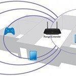 El mejor amplificador WiFi, extensor WiFi y repetidor WiFi de 2015