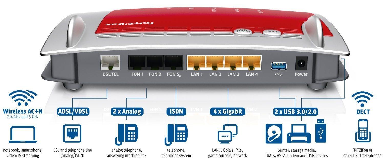 router fritz box 7490 el mejor regalo si tienes problemas con tu red wifi. Black Bedroom Furniture Sets. Home Design Ideas