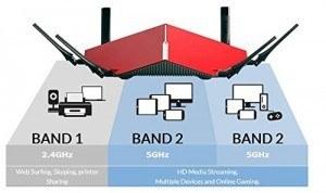 mejor router tribanda de 2016 - Router Ultra WiFi D-Link DIR-890L AC3200 - bandas