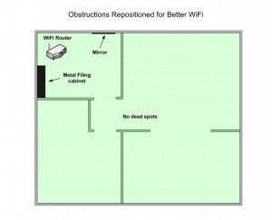 mejorar la cobertura WiFi en una casa grande - obstáculos WiFi recolocados