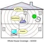 Cómo mejorar la cobertura WiFi en una casa grande o de dos plantas