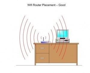 mejorar la cobertura WiFi en una casa grande - router separado del suelo