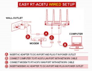 configuración del router Asus RT AC87U - Paso 1
