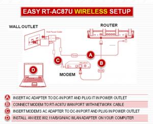 configuración del router Asus RT AC87U - Paso 2