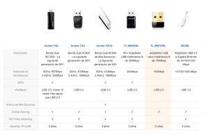 Adaptador USB TP Link TL-WN725N nano