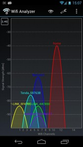Probar la cobertura WiFi en una casa de pueblo - wifi analyzer app