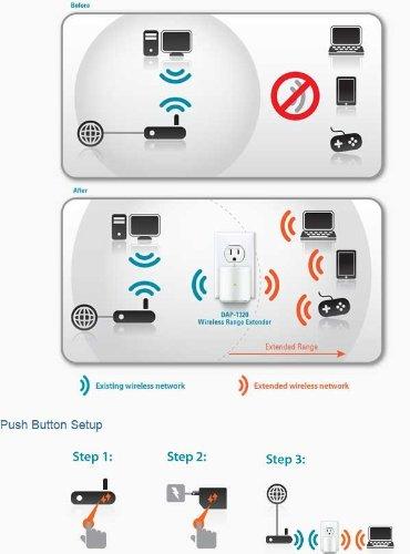 amplificador WiFi más potente y barato - D-Link DAP-1320 - cabecera