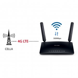 router WiFi 4G para tener conexión a Internet desde cualquier punto