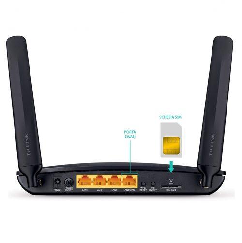 router WiFi 4G para tener conexión a Internet desde cualquier punto - parte trasera