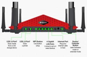 Router D-Link AC5300 - elementos