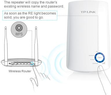 amplificador wifi bueno y barato