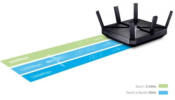 Router wifi tp link archer c3200
