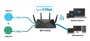 router wifi profesional ASUS BRT-AC828