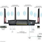 Router Asus RT-AC88U, el mejor router de gama media alta